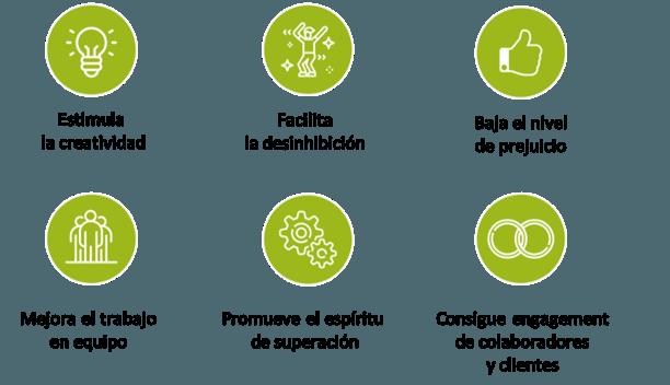 La gamificación: una metodología ideal para afrontar los grandes desafíos de Recursos Humanos